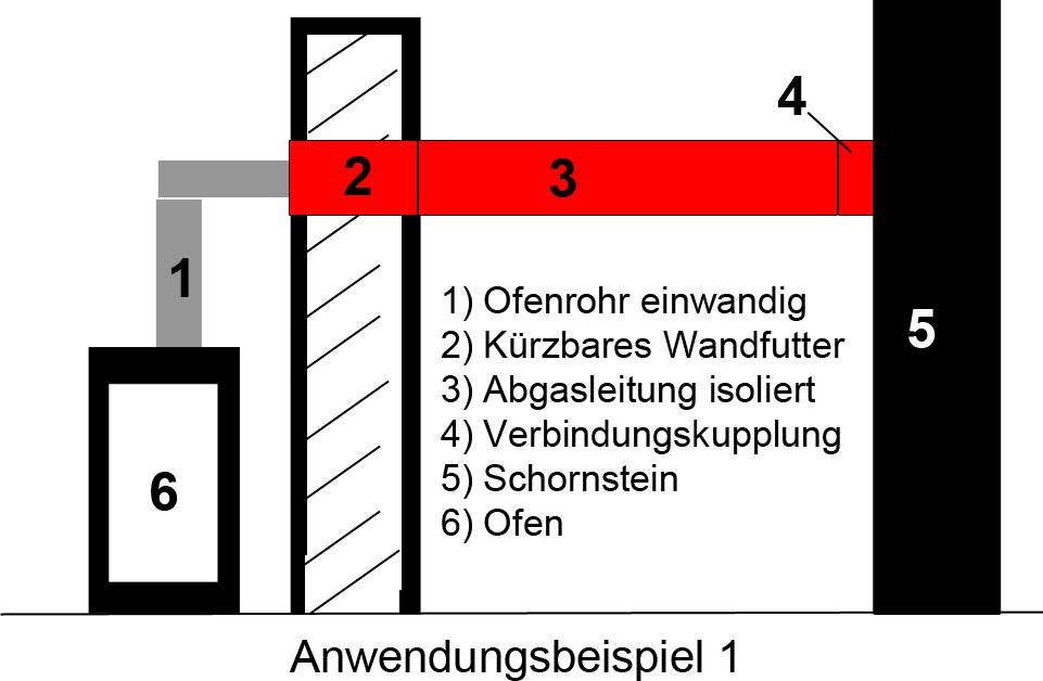 kamin ofenrohr doppelwandig wandfutter k rzbar edelstahl 200mm online kaufen. Black Bedroom Furniture Sets. Home Design Ideas